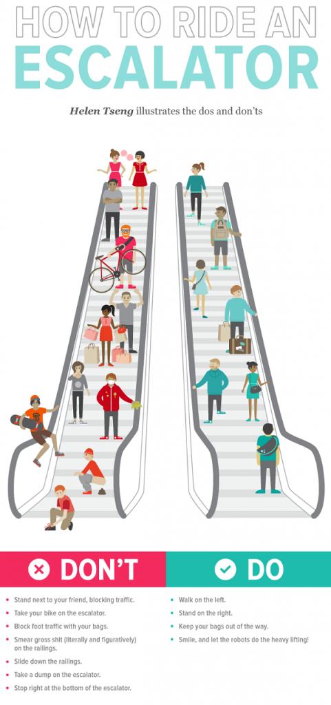 eskalator 1